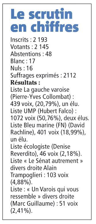 chiffres_senatoriales_resultats